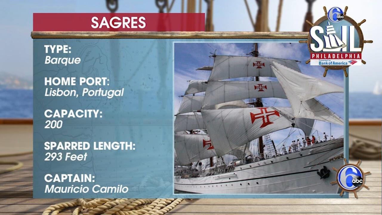 2018 Tall Ships