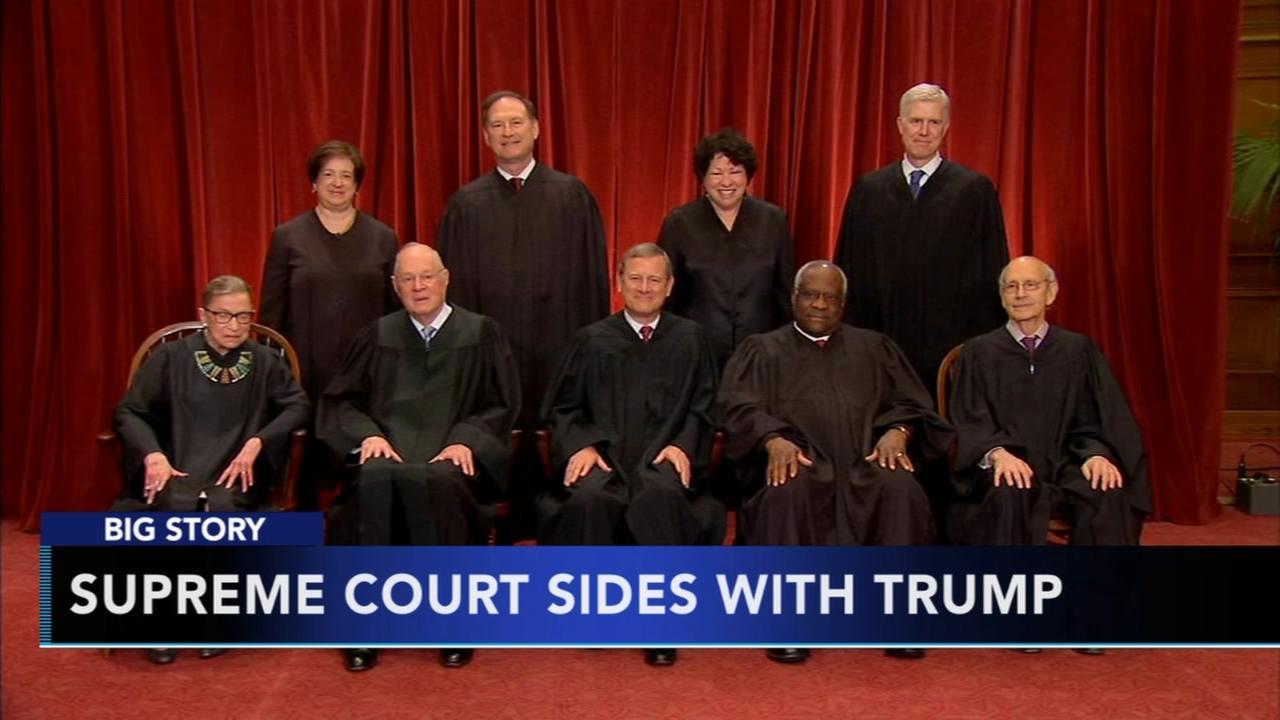 SCOTUS upholds travel ban