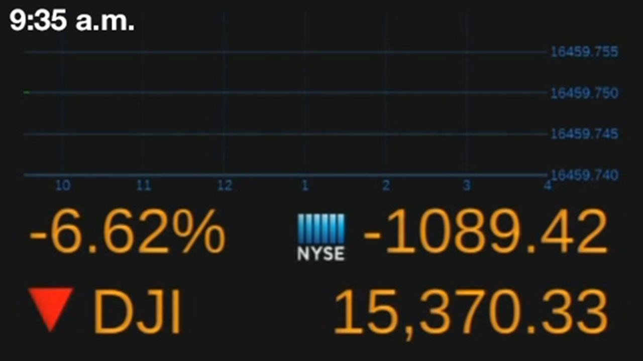 Dow Jones industrial average finishes down 588 points after day of massive swings