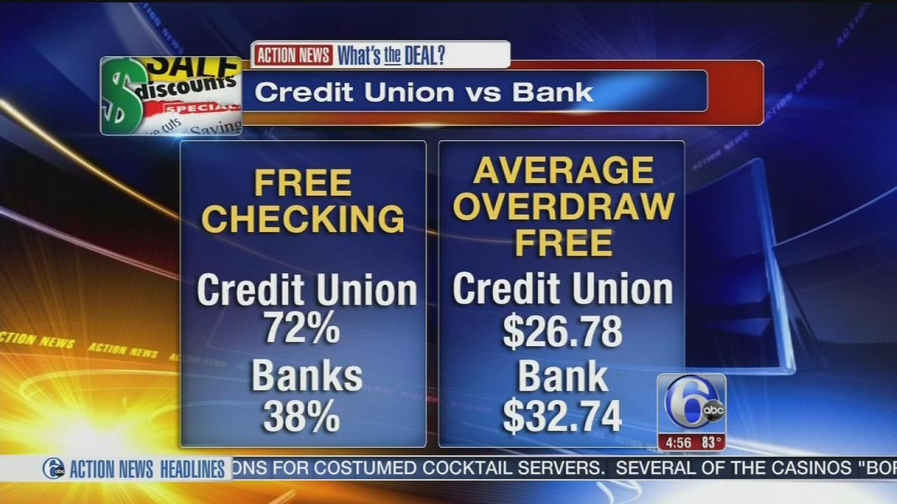 VIDEO: Cut down bank fees by joining a credit union