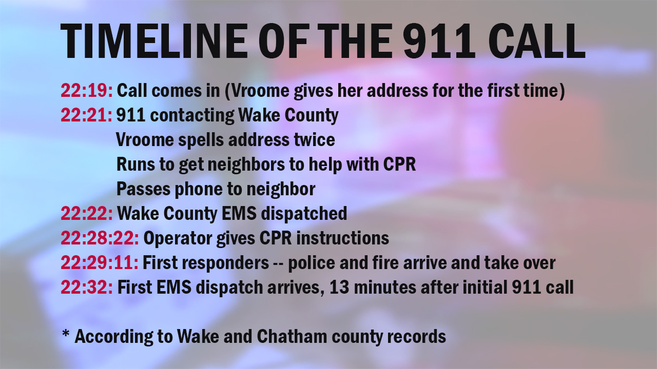 North Carolina widow has urgent message about calling 911