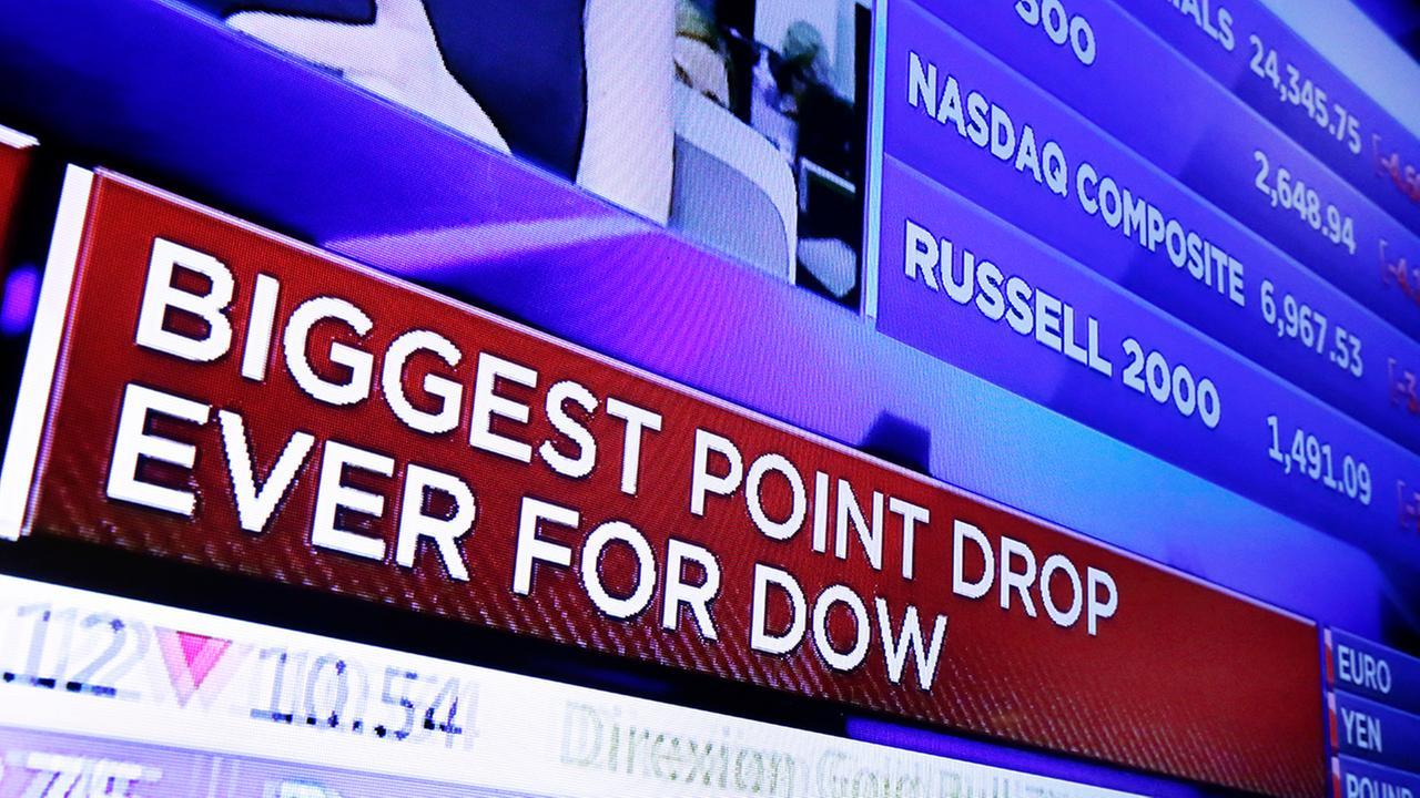 dow jones single biggest drop in a day