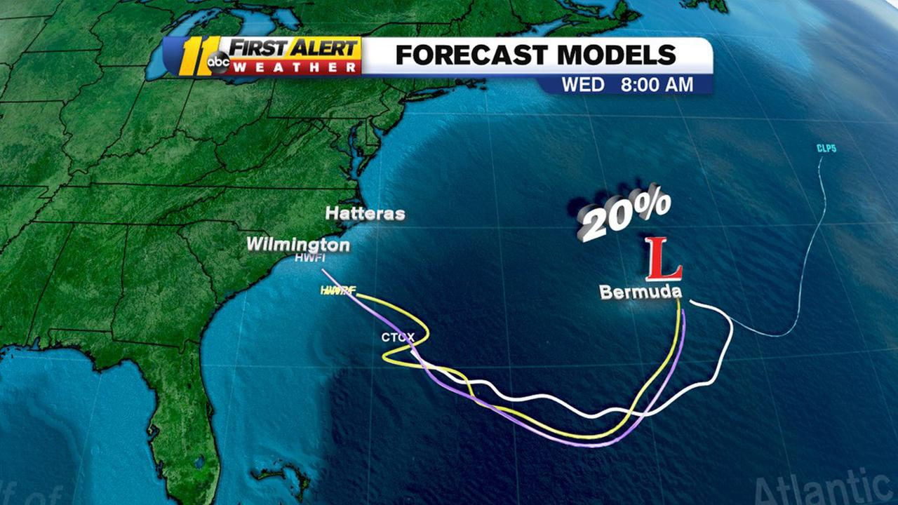 An area of low pressure that developed in the wake of Florence has been given a 20 percent chance for development off our coast.