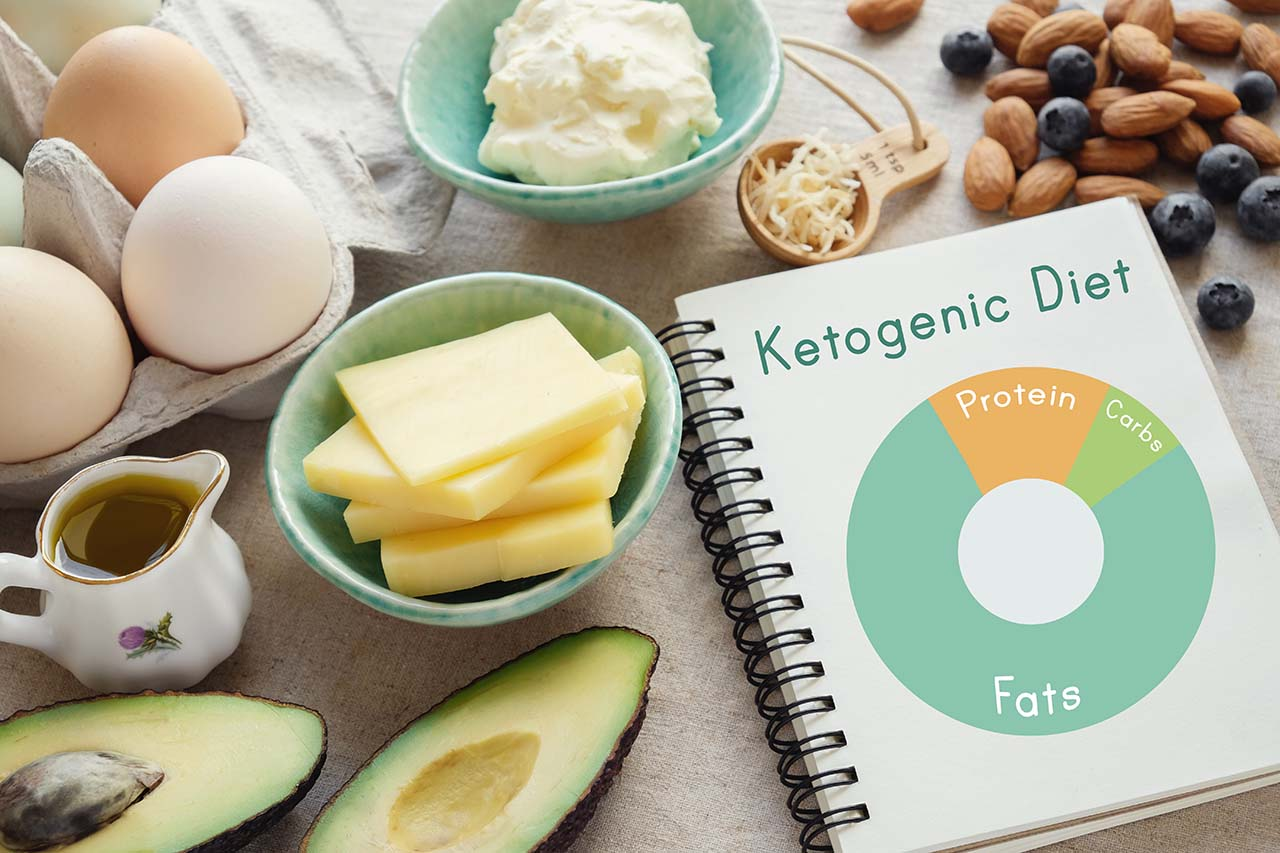 Image result for Registered dietitian says the keto diet is a lifestyle, not a fad