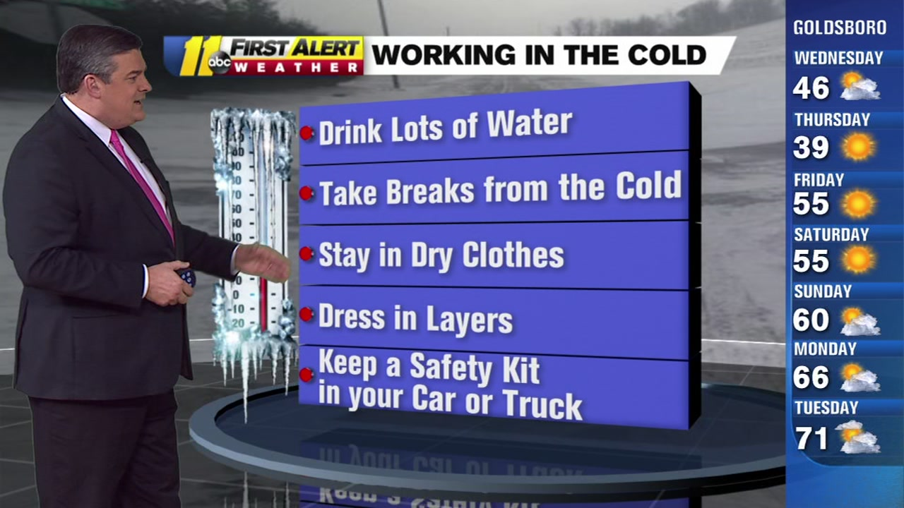 So if you have to be outside, here are a few things to remember while Old Man Winter pays a visit.