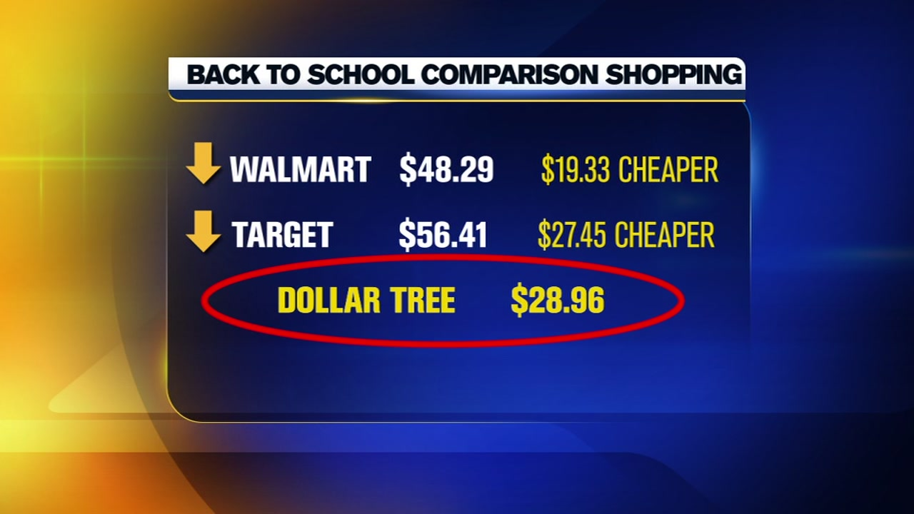 ABC11 followed a Wake County School supply list for 3rd grade and did price comparison while shopping at three stores: Walmart, Target and Dollar Tree.