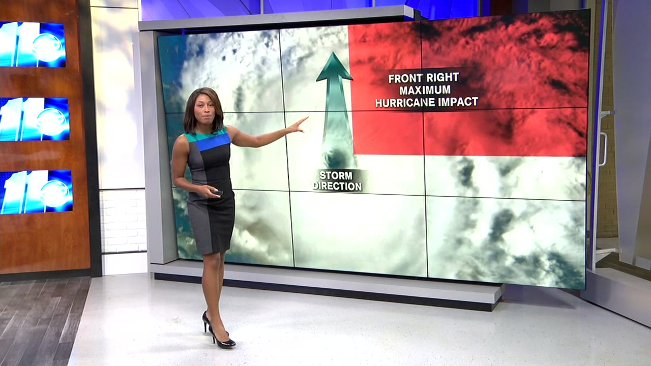 As we track Florence, Meteorologist Brittany Bell explains the quadrants of a hurricane.
