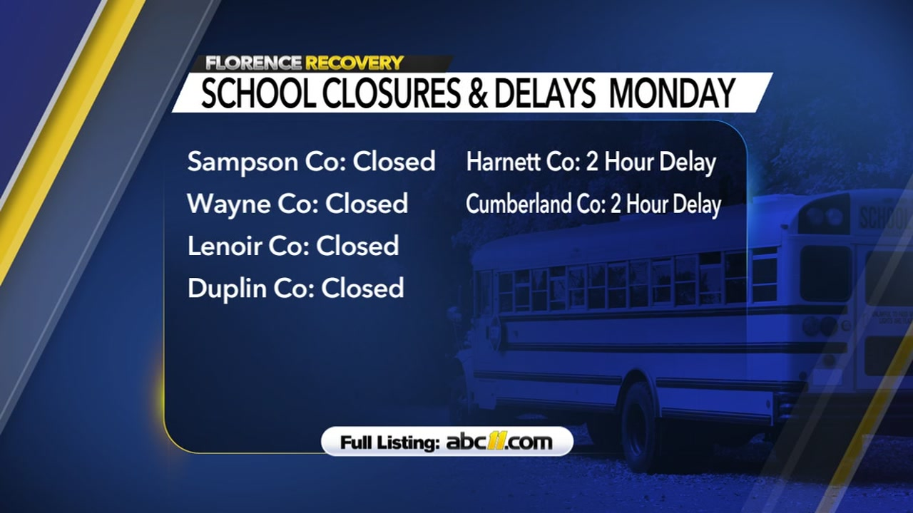 Here are the school closures due to Hurricane Florence as of Sept. 23.