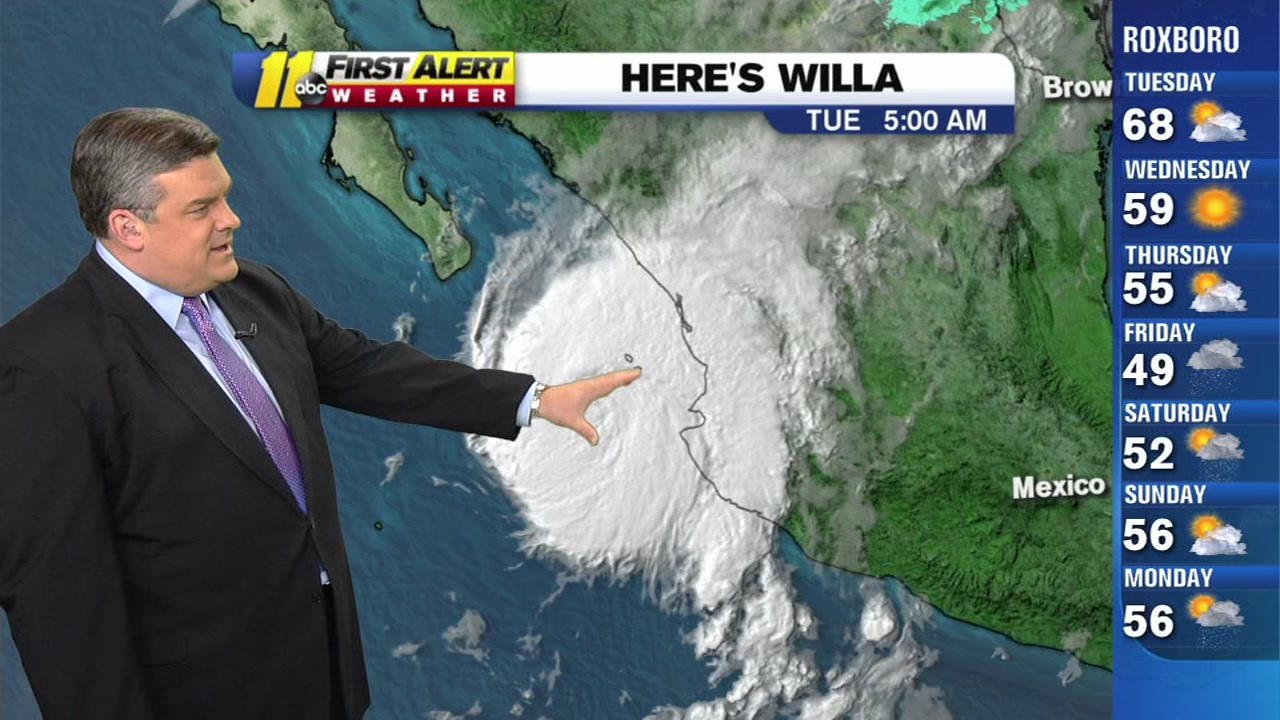 Hurricane Willa is a powerful Category 4 storm, and even though the paths dont have it hitting NC, it could bring rain to the area.