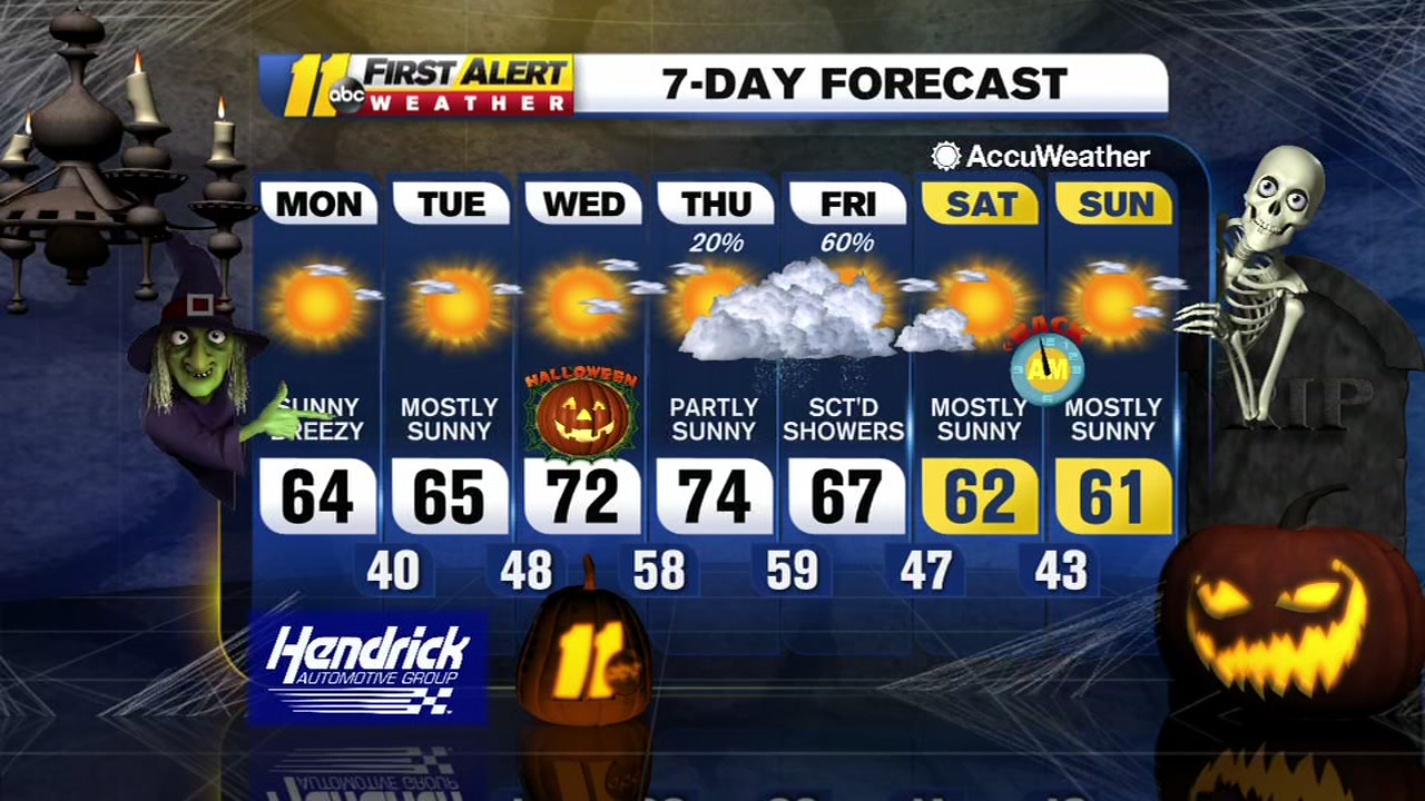 Its almost Halloween, and Big Weather said the forecast for trick-or-treating isnt scary at all.
