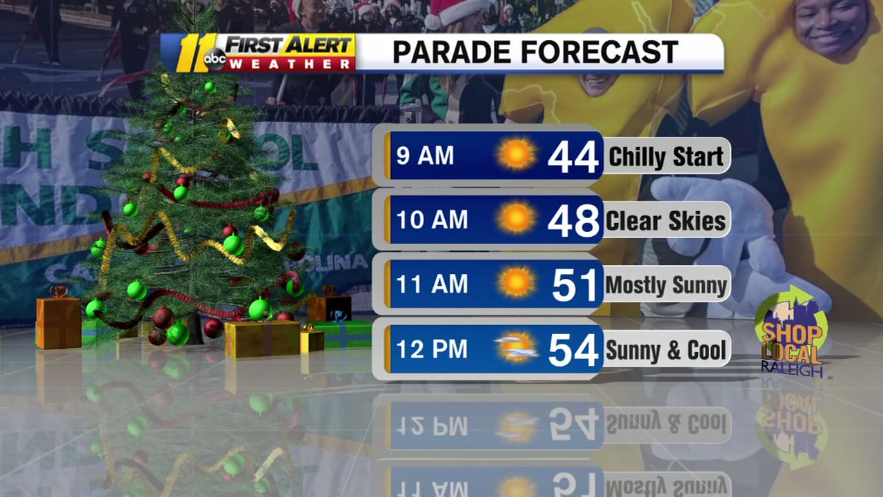 It has been a rainy week, but things will dry out just in time for the Raleigh Christmas parade.