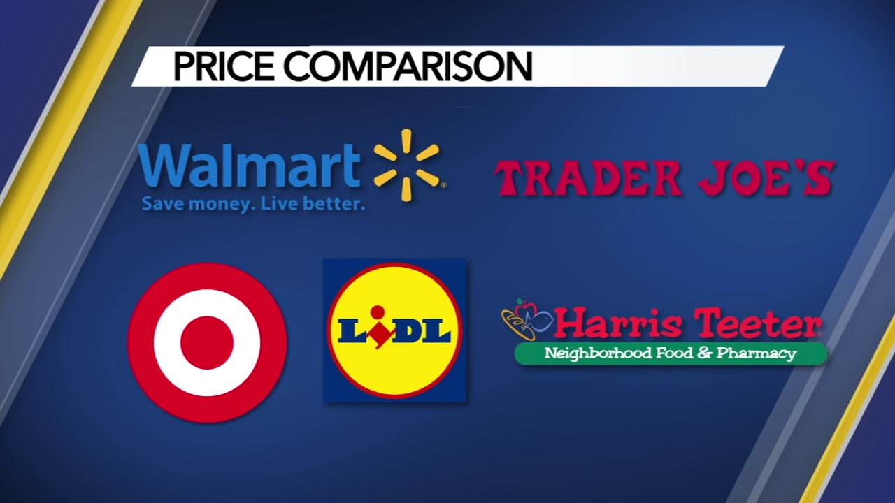 Who is the cheapest? Our findings might surprise you.