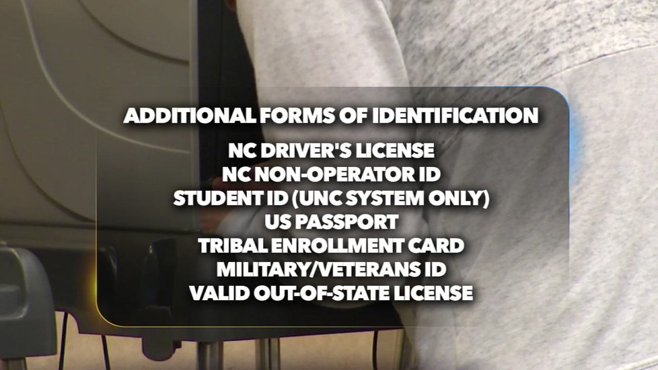 Voter ID law gets a first draft.