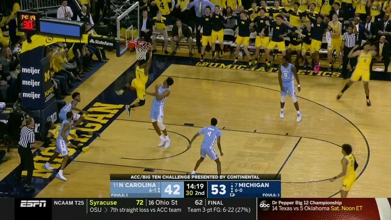 Tar Heels look lost in beatdown at the hands of University of Michigan.