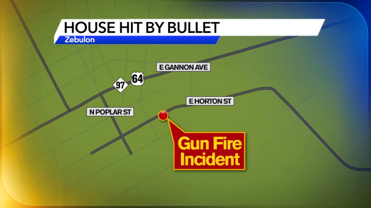 A man who police said fired a bullet that went through a childs room in a Zebulon home now faces criminal charges.