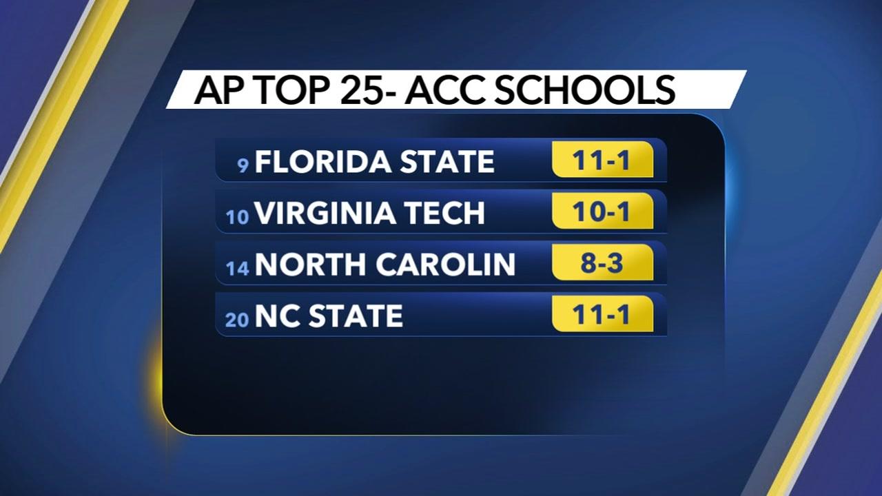 NC State makes AP Poll