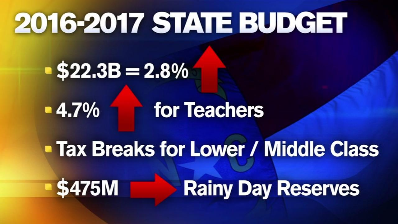 McCrory signs state budget