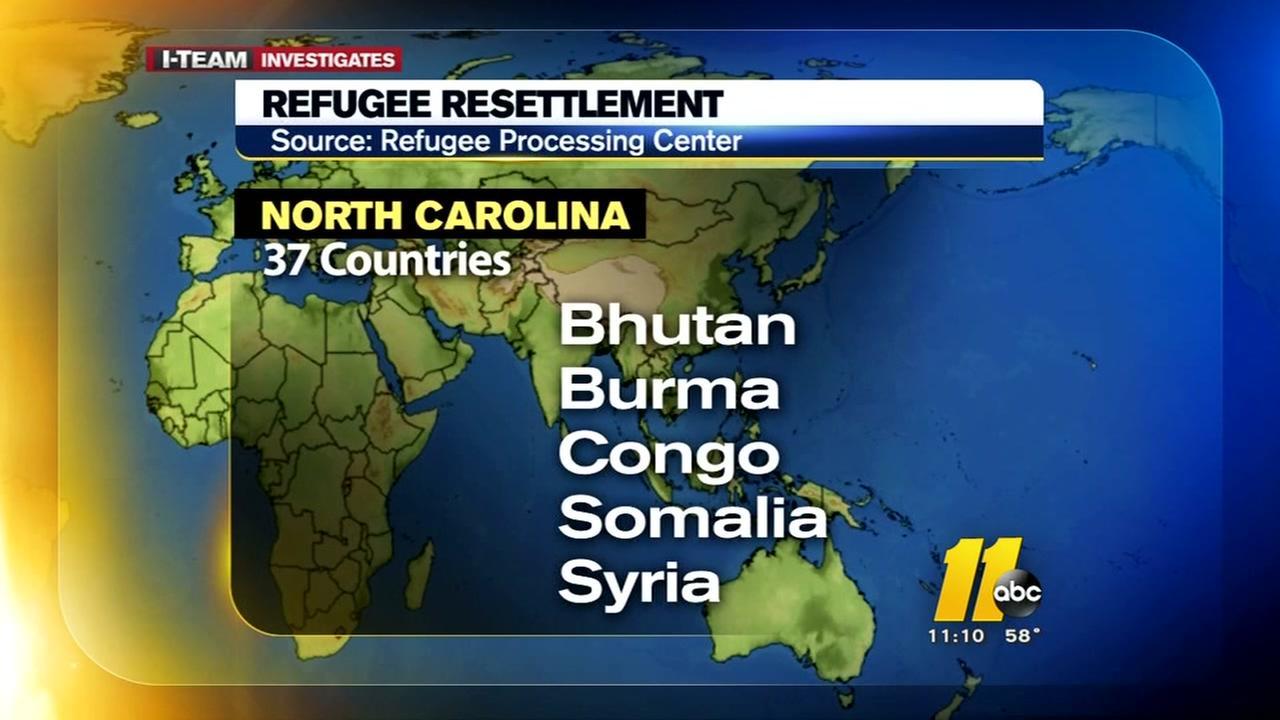 North Carolina a popular spot for refugee resettlement