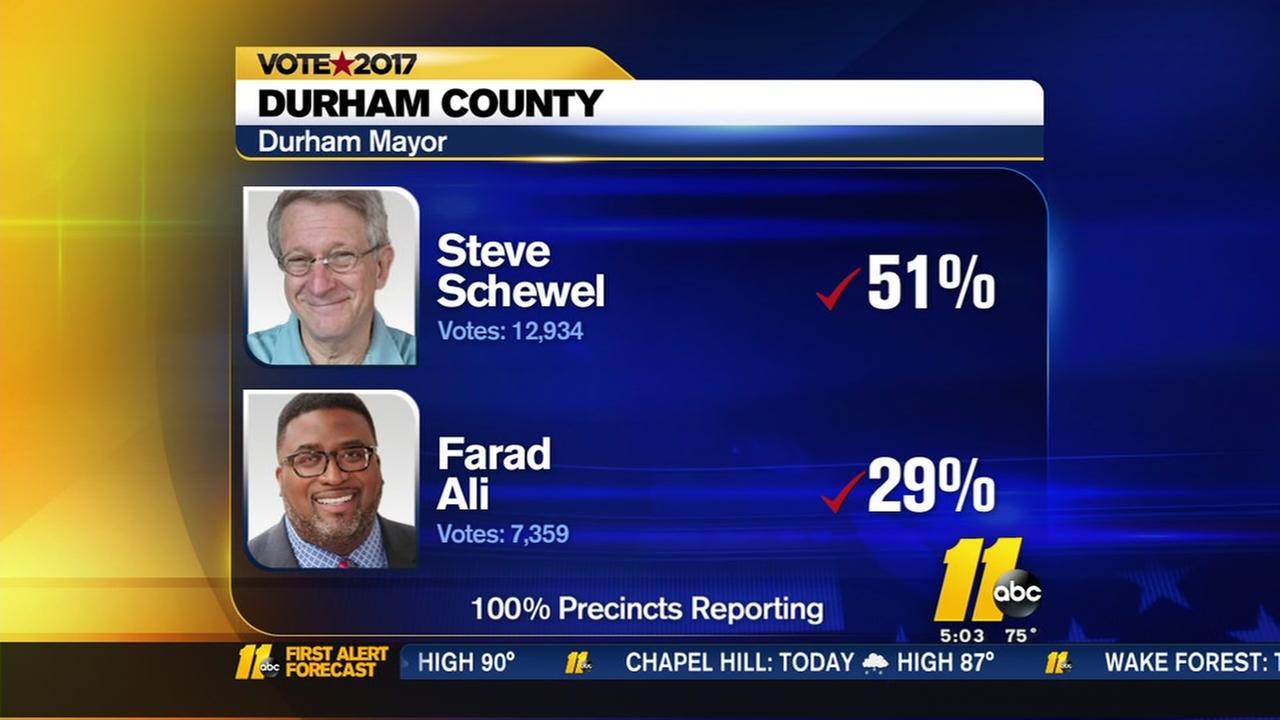 Schewel, Ali to meet in runoff to be Durhams new mayor