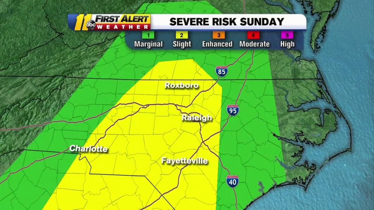 Severe weather risk Sunday