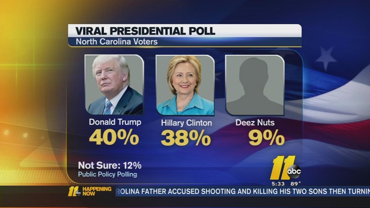 Teen with vulgar name polls high in NC