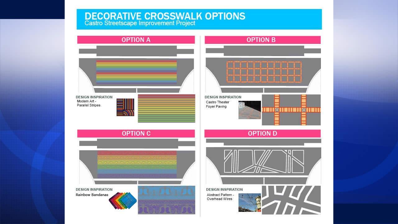 Community input sought for colorful crosswalk design plans in San Franciscos Castro District.