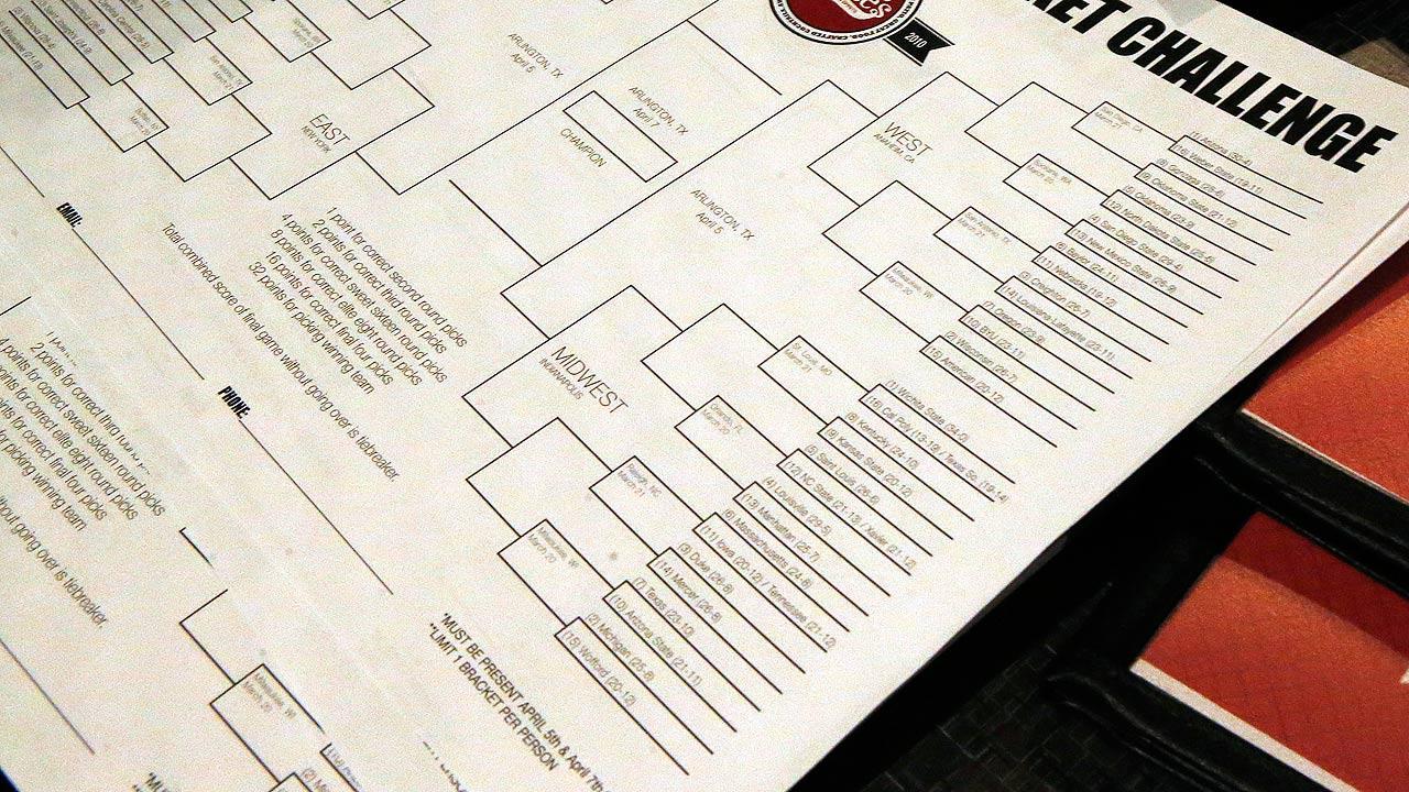 NCAA brackets
