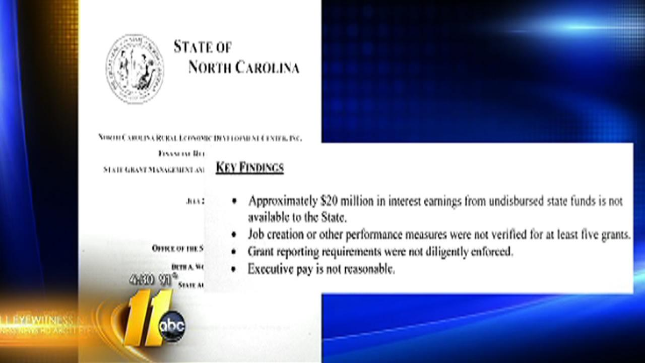 North Carolina Rural Economic Development Center audit.
