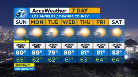 Southern California weather forecast - Los Angeles, Orange County