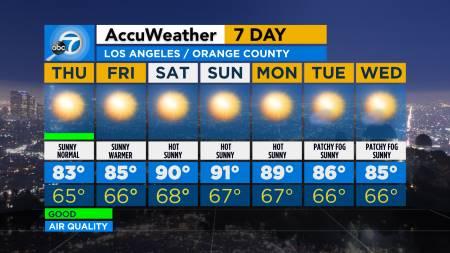 La Metro 7 Day Forecast
