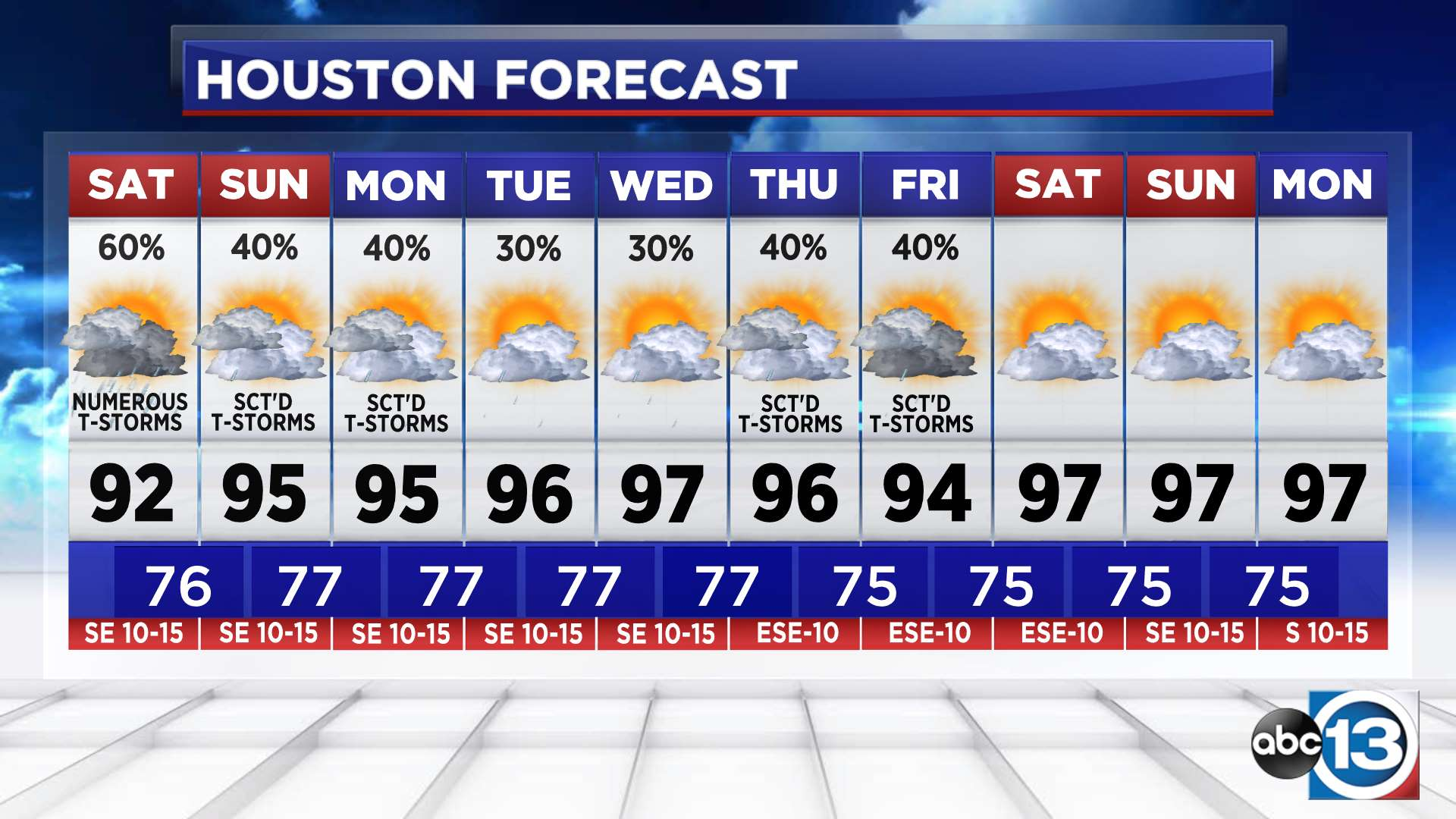 Houston Weather News, Forecast, Radar | Live Doppler 13 HD | abc13 com