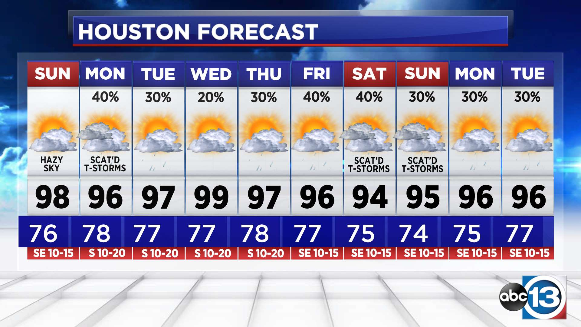 Houston Weather News, Forecast, Radar | Live Doppler 13 HD