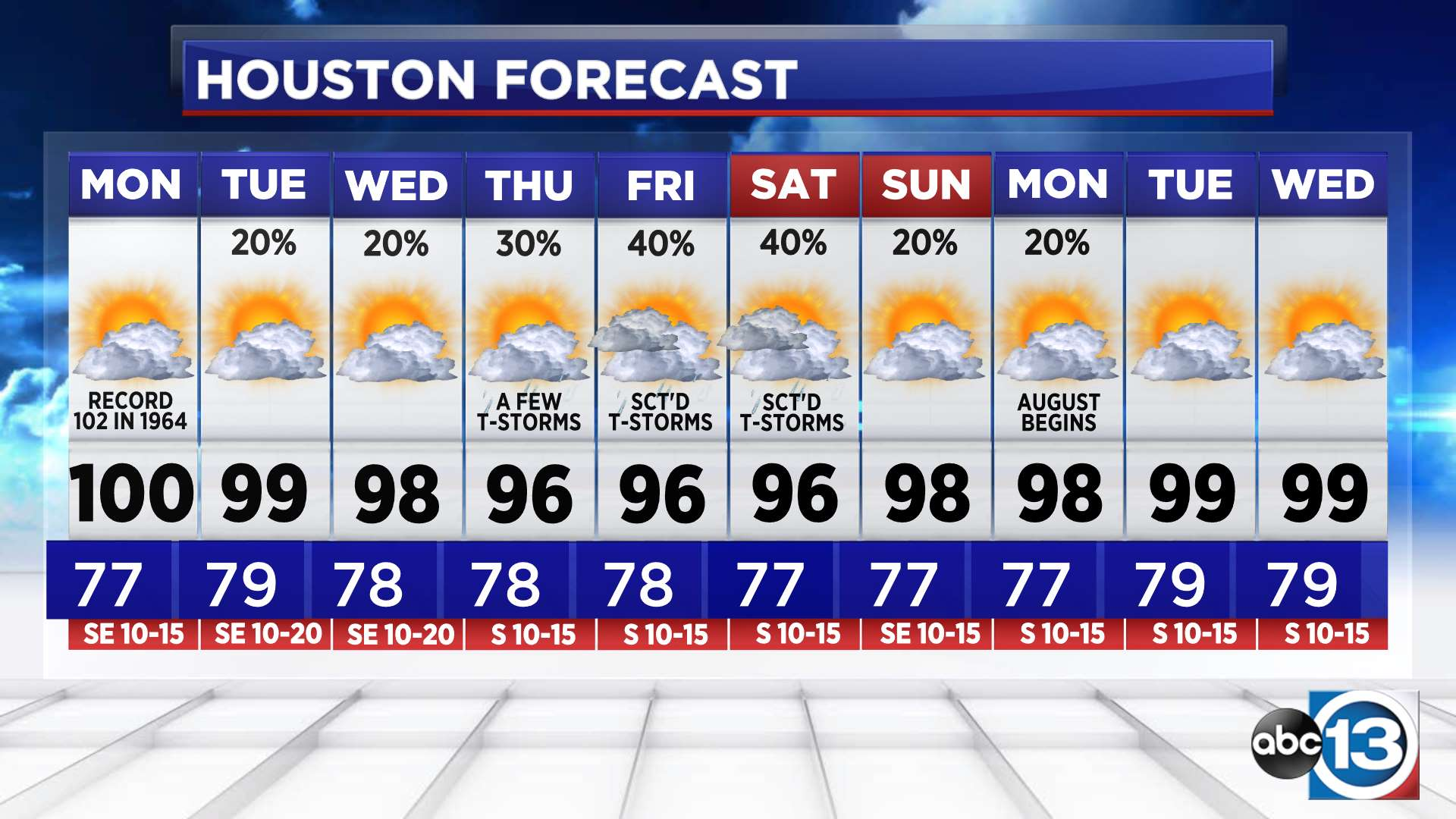 houston weather news  forecast  radar