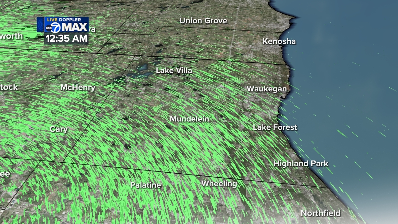 Lake County Weather Radar Live